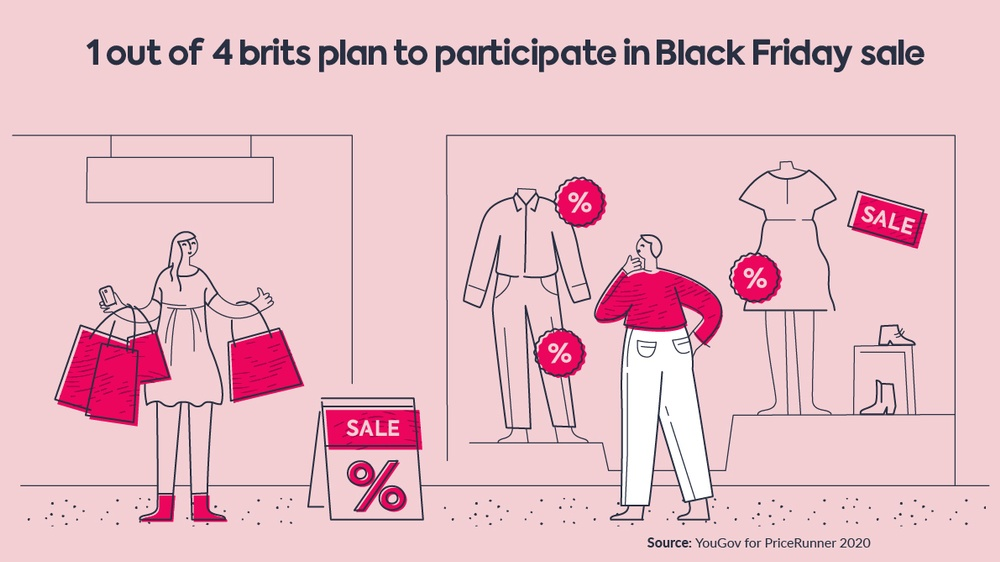 Black Friday - Brits going on a sale