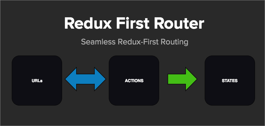 Redux-First Router — A Step Beyond Redux-Little-Router