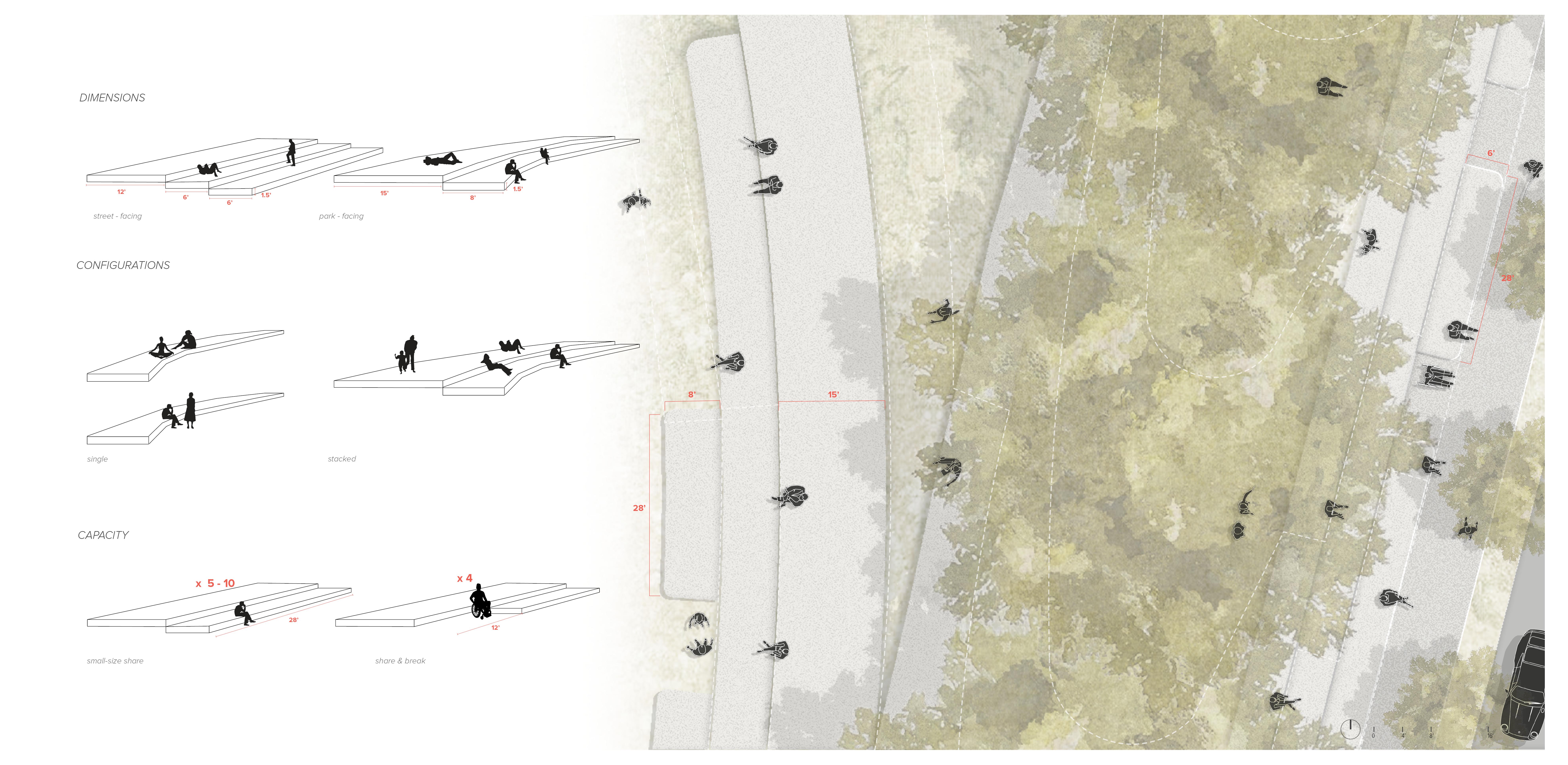 Focus Area Site Design - Experience of the Body
