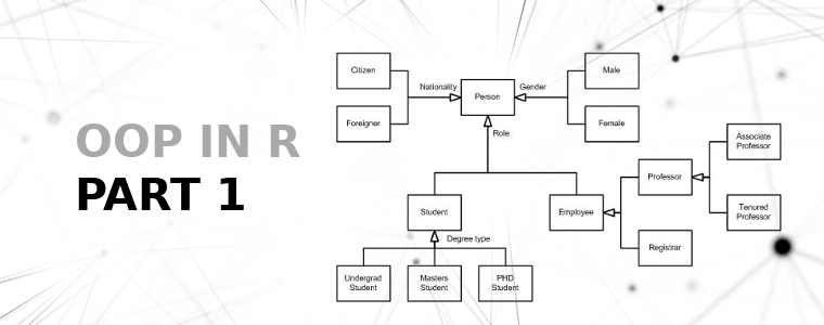 Object Oriented Programming in R, Part 1: The Basics