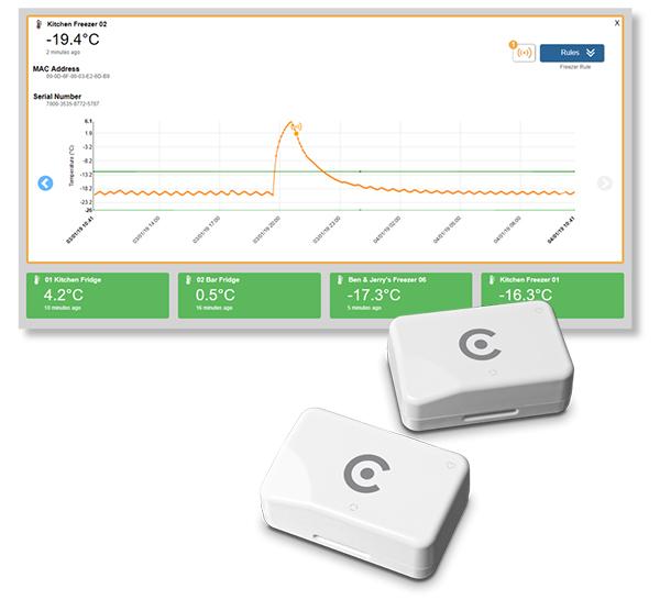 Checkit AM-screen-sensors