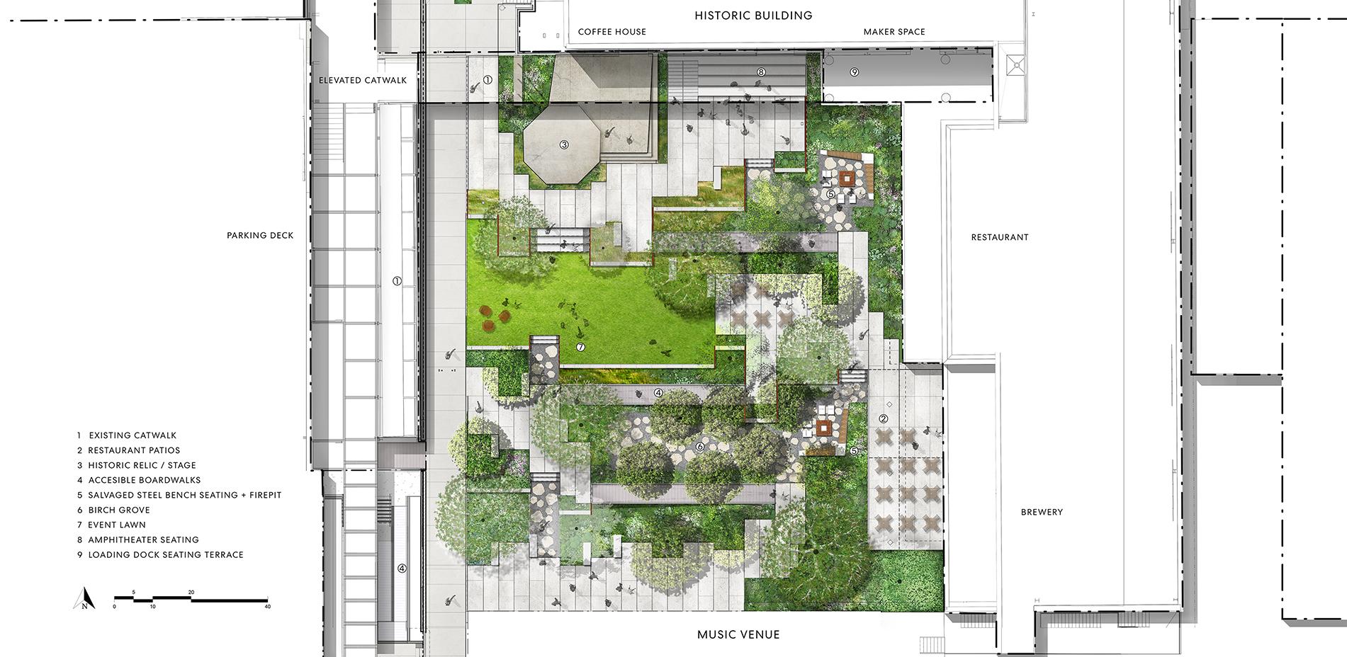 Atlanta Dairies - Illustrative Site Plan