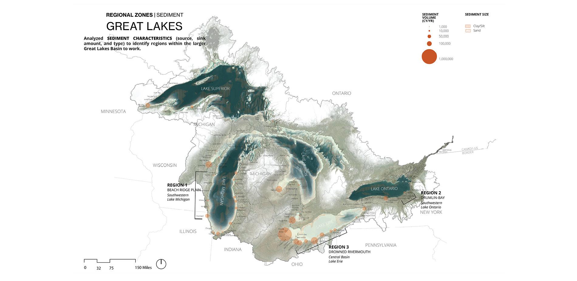 Great Lakes Basin: Sediments