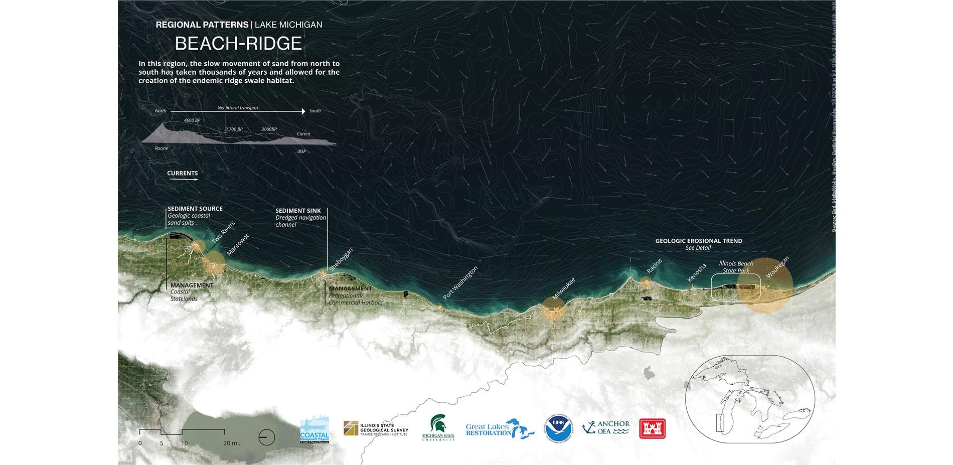 Beach Ridge Plain: Regional Patterns