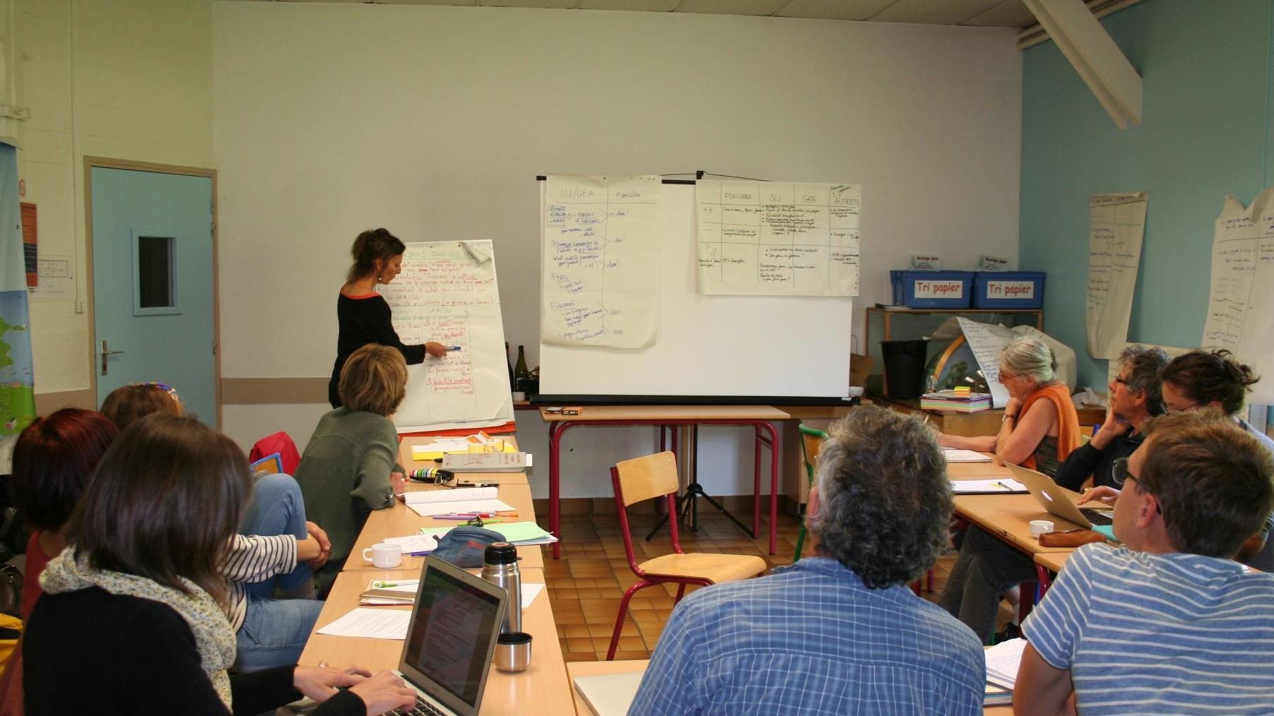 Représentation de la formation : Concevoir un module de formation
