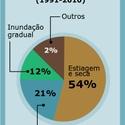 http%3A%2F%2Fwww2.camara.leg.br%2Fcamaranoticias%2Fimagens%2FimgNoticiaUpload1366741666785.jpg