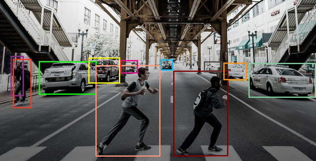 /introductory-guide-to-real-time-object-detection-with-python-6jyb36t5 feature image