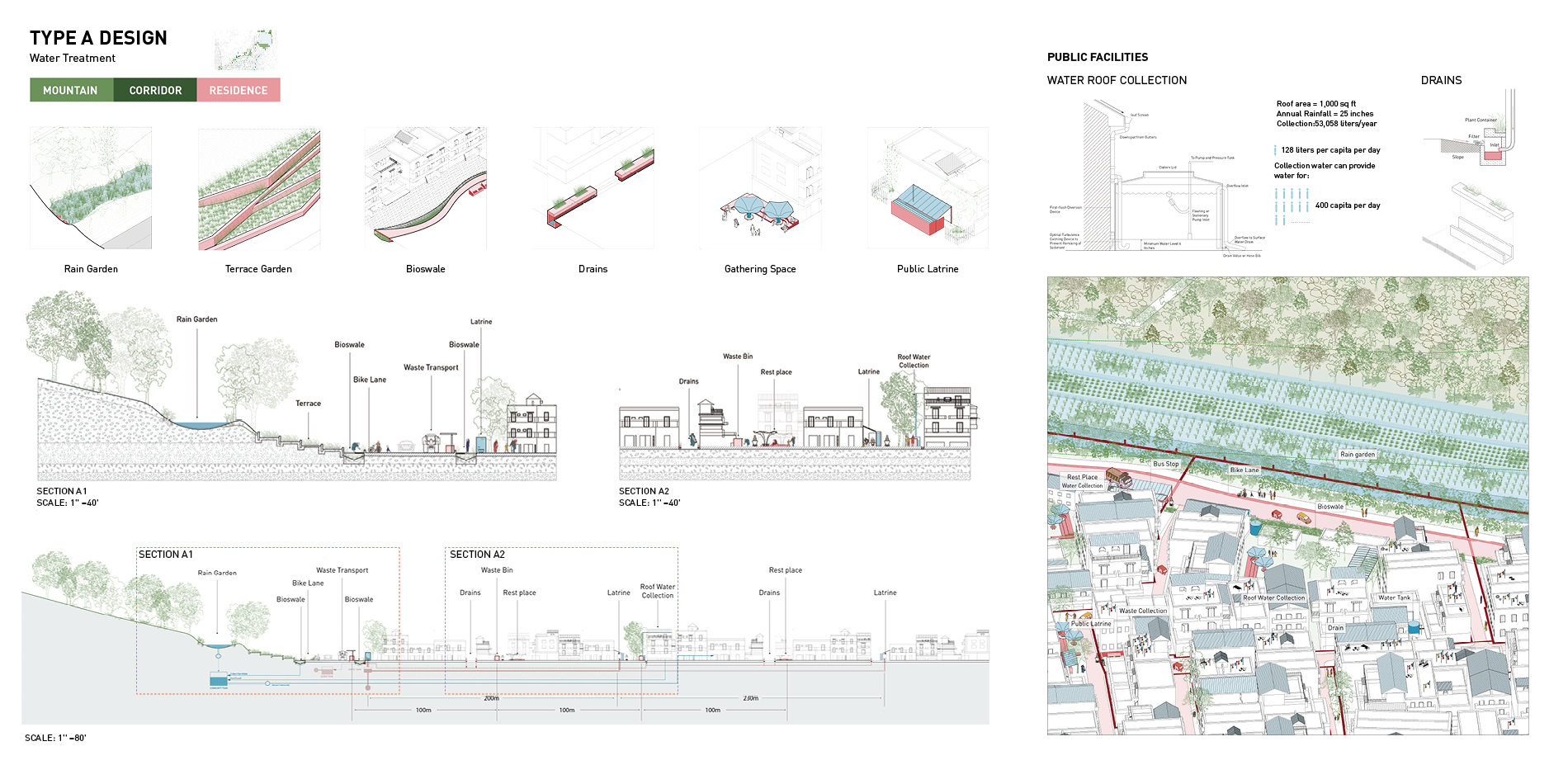 Type A Design: Between Hill and Residential Area