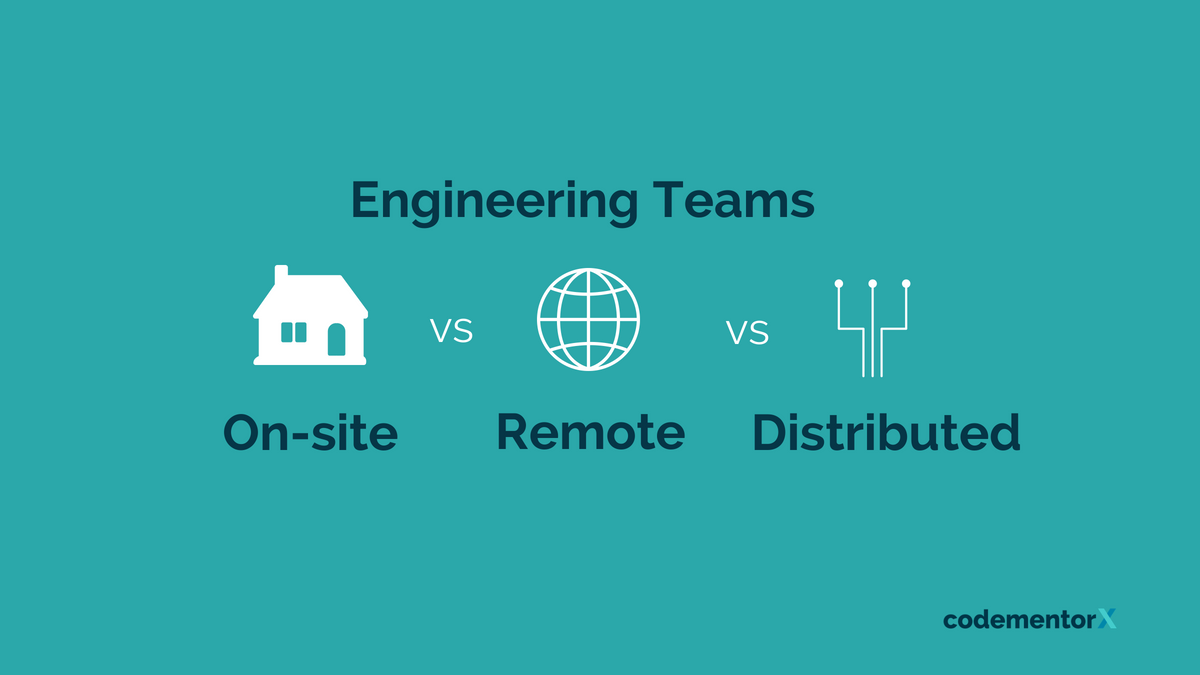 Modern Engineering Teams: On-site vs. Remote vs. Distributed Teams