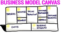9 Steps to Creating a Successful Business Model Preview Illustration