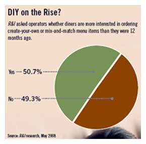 DIY on the rise