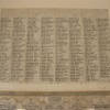 List of names in World War I Monument, Algiers, Algeria