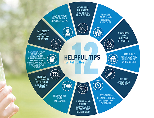 Ecolab 12 tips for public health