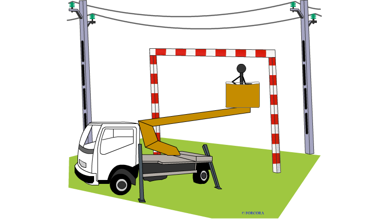 Représentation de la formation : Formation conduite en sécurité de PEMP