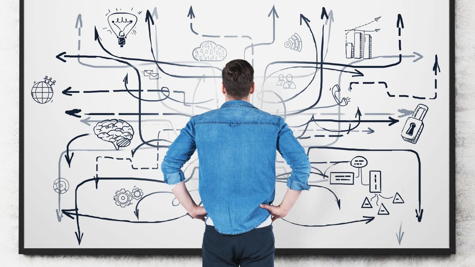Représentation de la formation : Gagner en efficacité organisationnelle