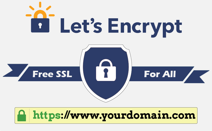 Configure HTTPS SSL Encryption with free Let's Encrypt certificate