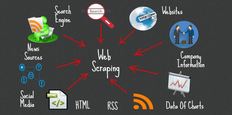 Learn Rest API using Express js and MySQL DB   Codementor