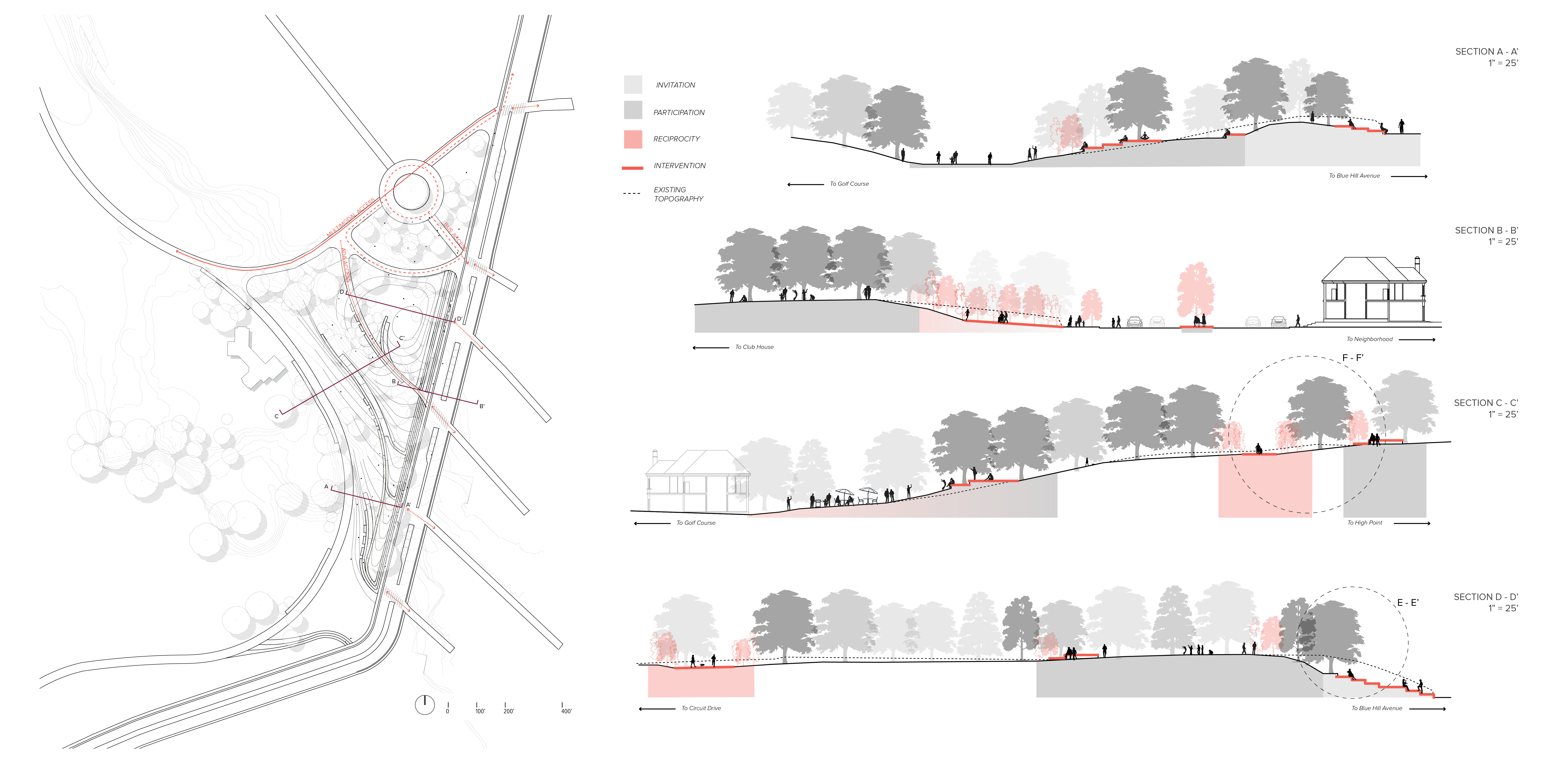Focus Area Site Design - Grading Plan and Sections