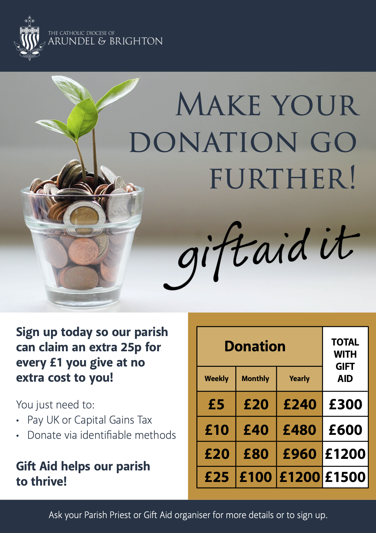 Gift Aid Poster.png