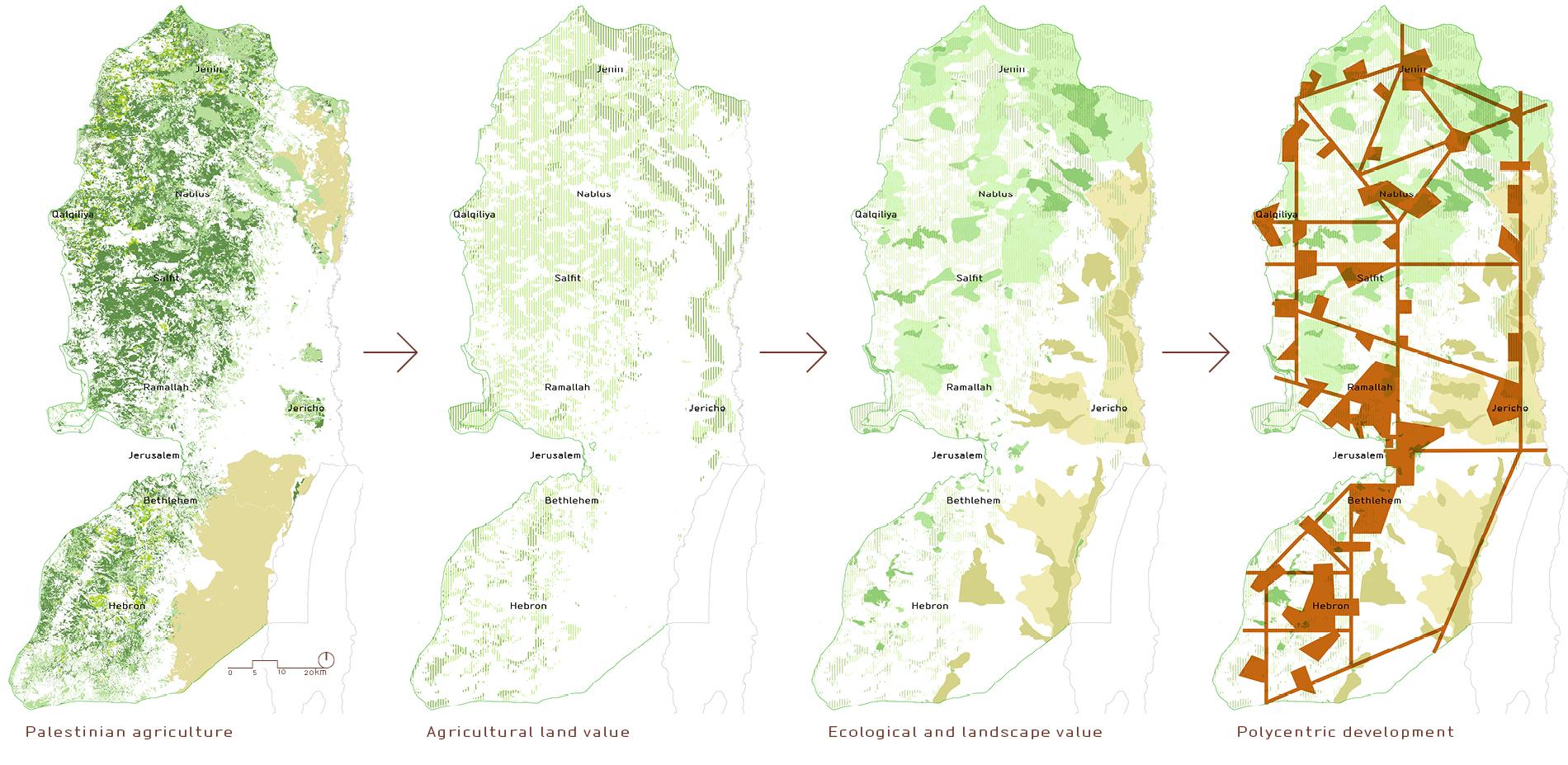 2.1. Landscape directing Palestinian long-term development.