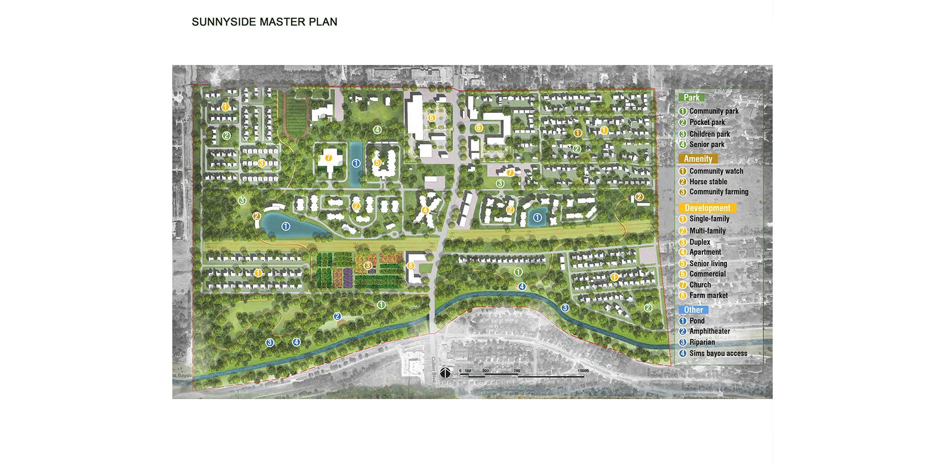 Master plan of Sunnyside
