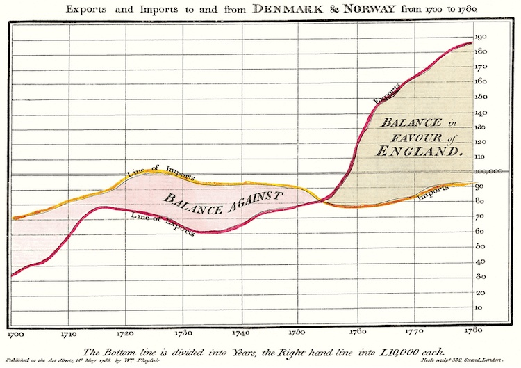 1_Humanizing Data Tufte.png