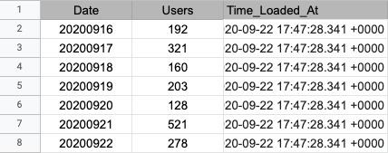Sample-data-from-GA.png
