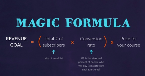 The Ultimate Guide to Launching Your Online Course. Our magic formula for pricing your course, setting revenue goals and calcualting your email list size.