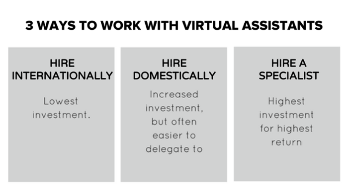 2_3 ways to hire.png