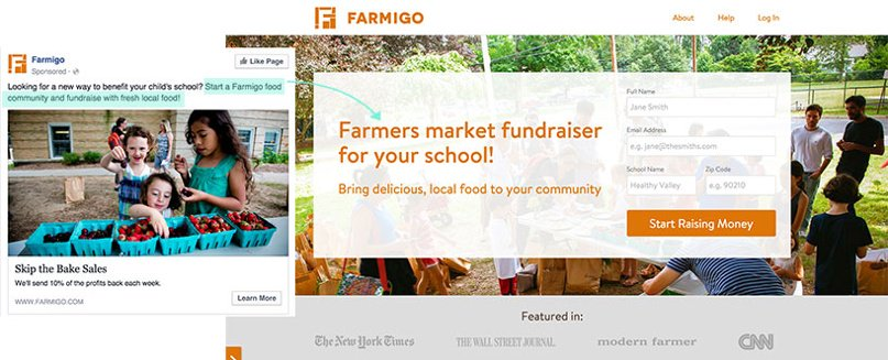 Landing page and ad, Farmigo