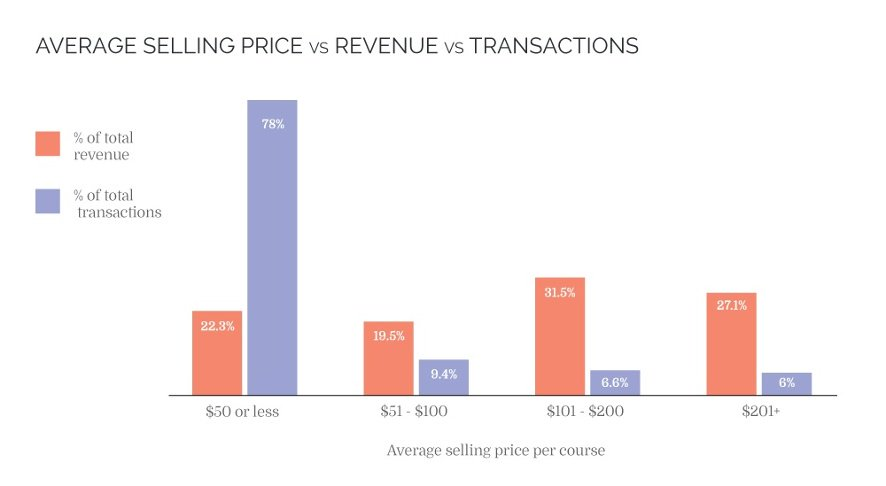 blog-report-graphs-ch2-revenue.jpg