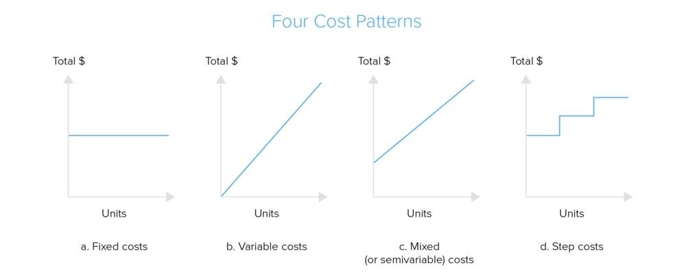 true cost .png