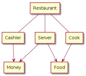 network model.png