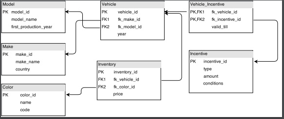 Relational Model.png