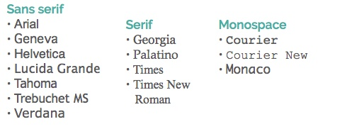 Commonly used fonts
