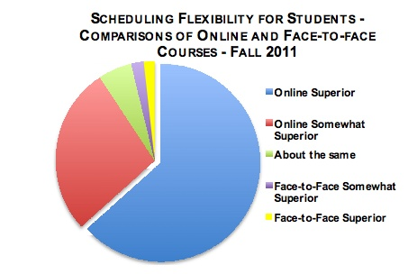 schedulingonlineed.png