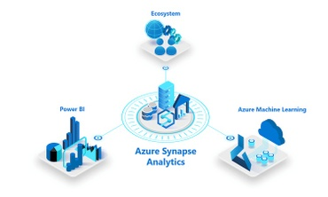 Azure Synapse Analytics を徹底解説