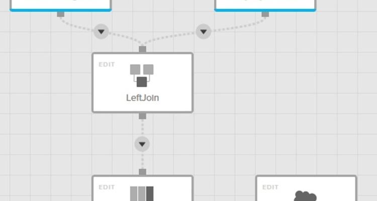 Low-Code ETL