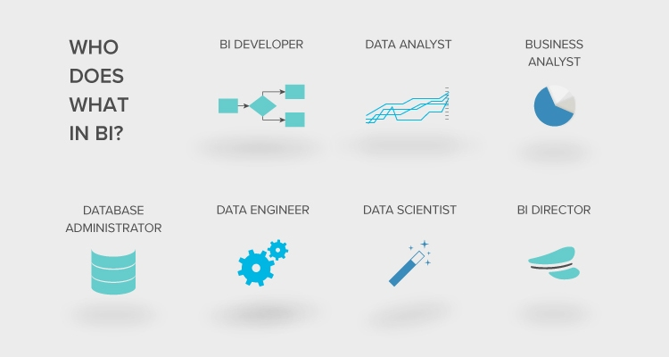 'Who does what' in Analytics?