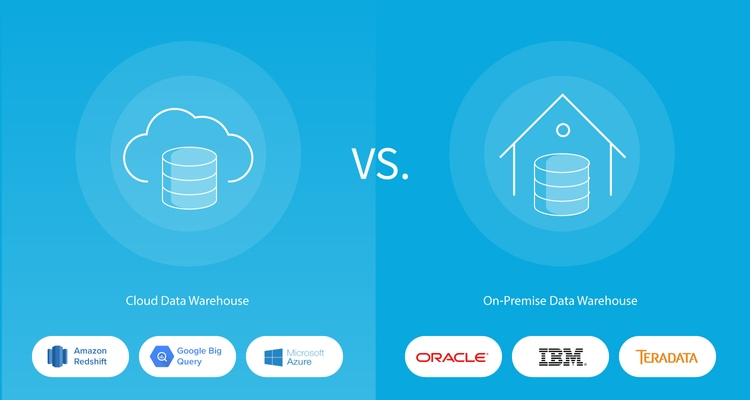 On Premise vs. Cloud Data Warehouse