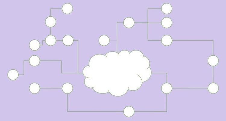 Cloud ETL Use Cases