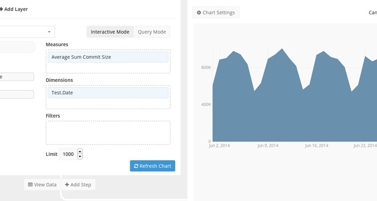 Process Data with Xplenty and Chart.io
