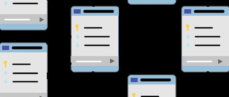 Database Schema Examples