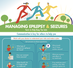 Epilepsy Facts to Help Keep You Safe