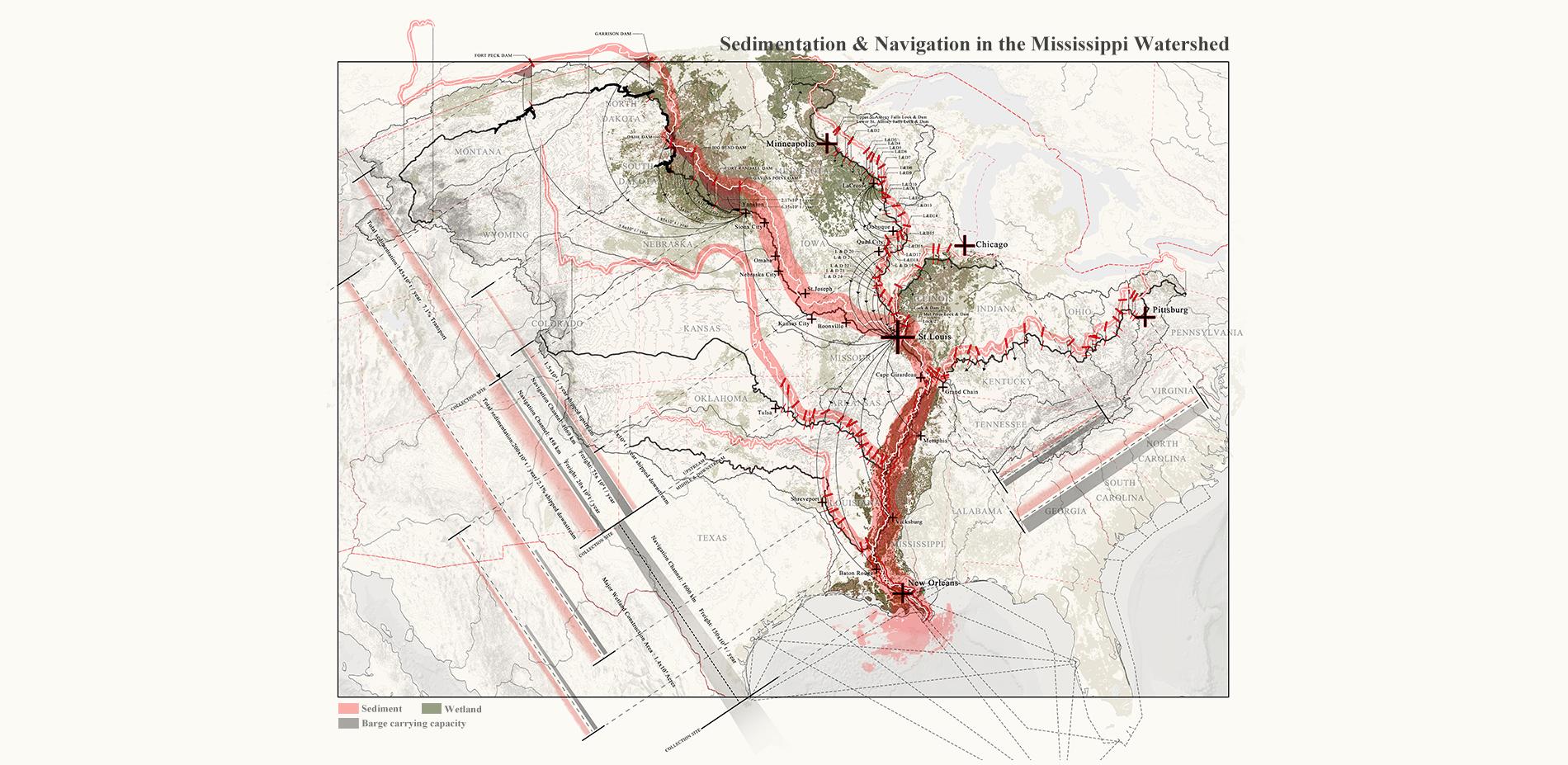 Sedimentation and navigation in the Mississippi River Basin