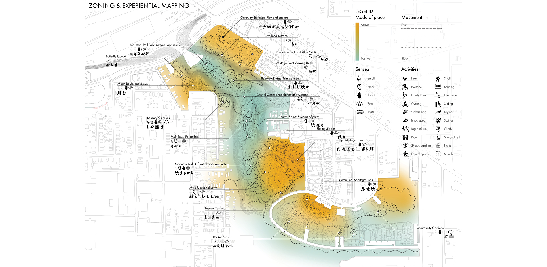 Zoning & Experiential Mapping