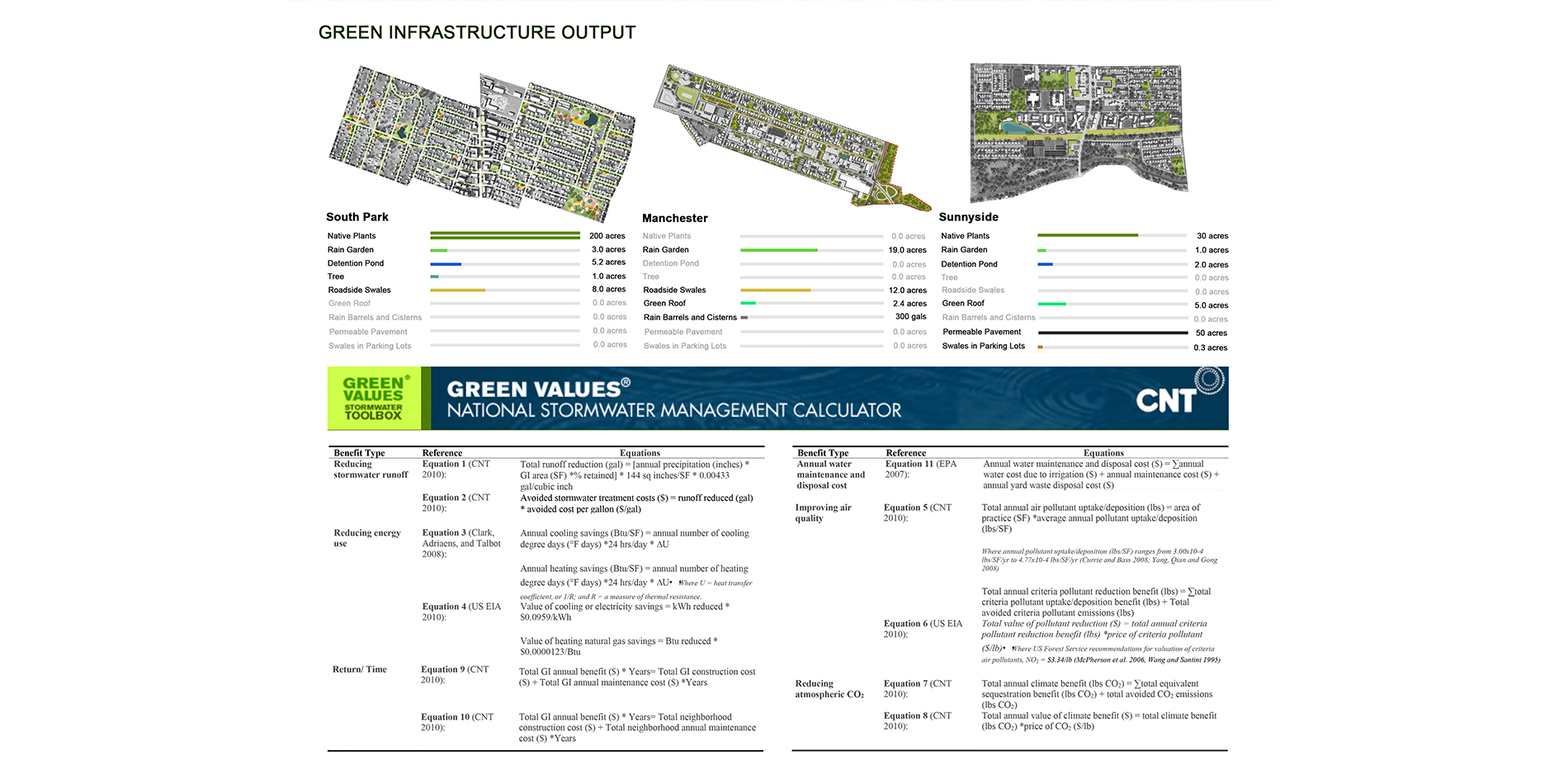 Green infrastructure output