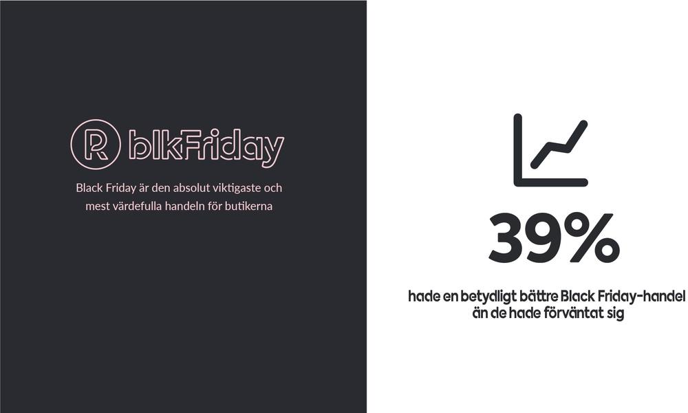 lack Friday overtraffade forventningar