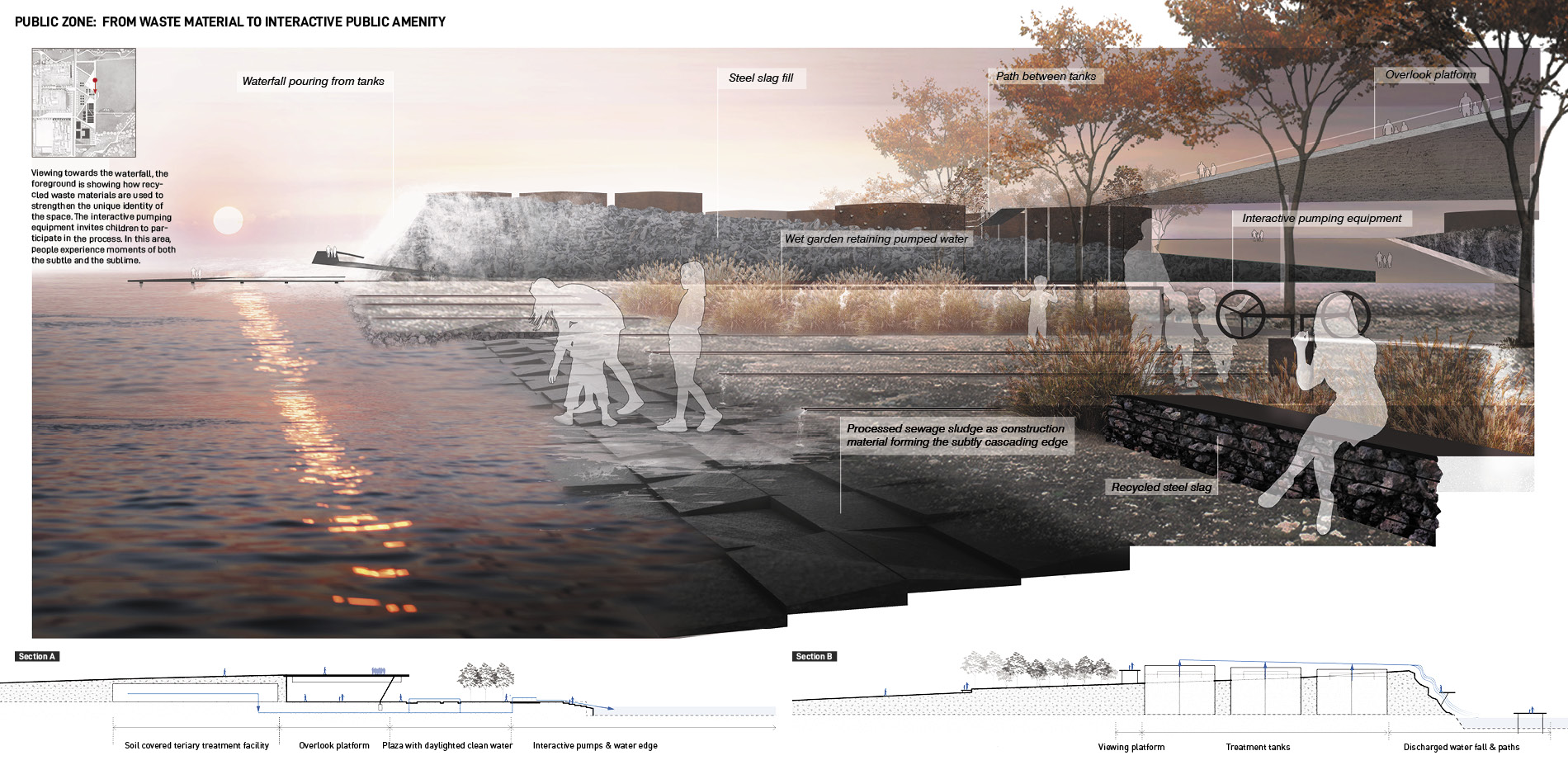 Sewage Plant Vision: From Waste to Public Amenity