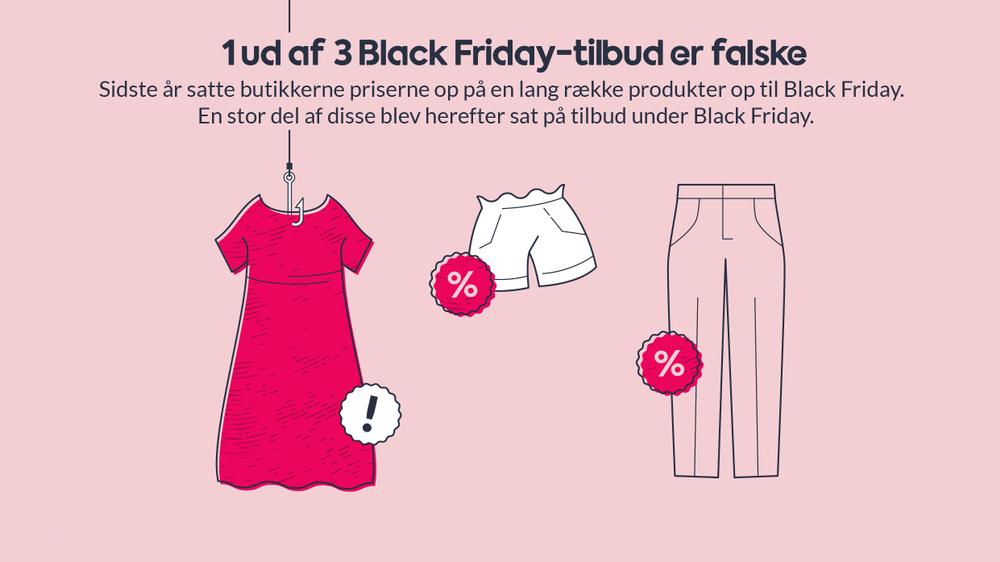 Black Friday falske tilbud
